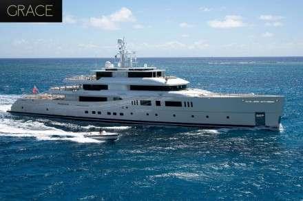 Grace Mega Yacht Charters Mykonos